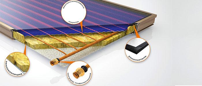 солнечный коллектор устройство