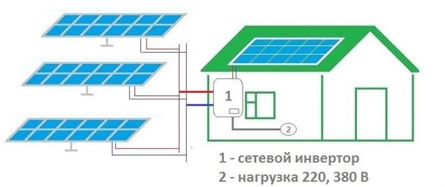 Работа солнечной сетевой электростанции